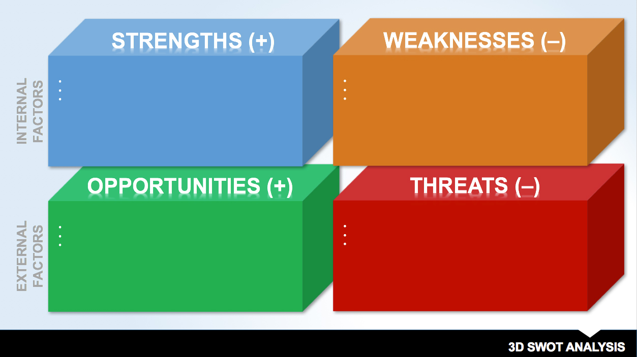 5 swot analysis templates templatesvip