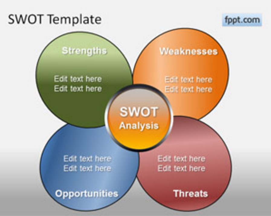 5+ swot analysis templates - templates.vip, Powerpoint templates